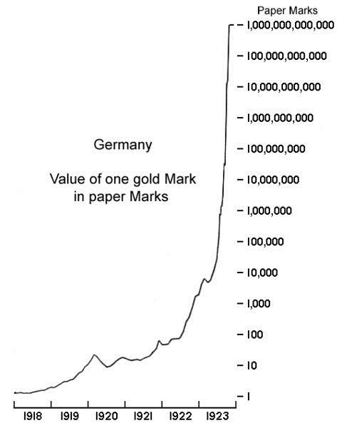 GermanyHyperChart