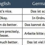 German Vocabulary: Encouragements