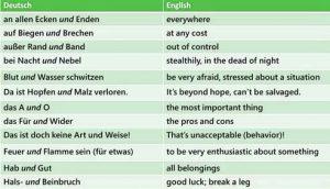 German Idioms-2